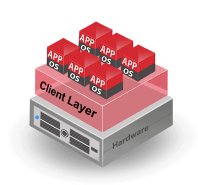 client-layer