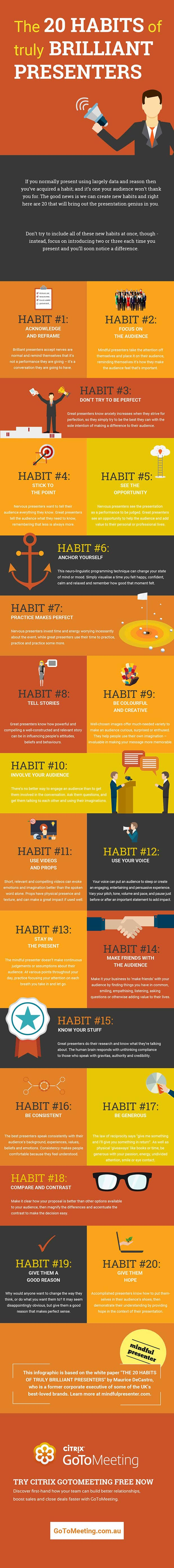 754AU_20-habits-of-truly-brilliant-speakers